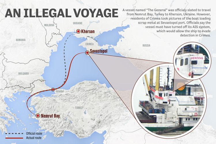 Компании из ЕС торгуют с Крымом, несмотря на санкции