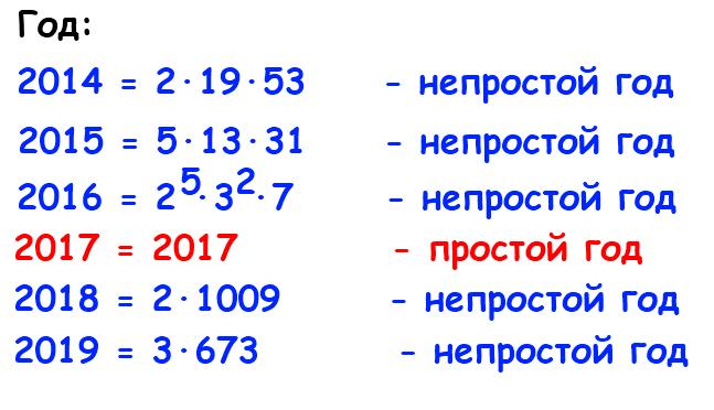 Простой год 2017